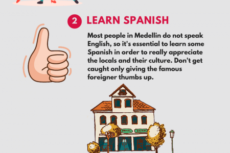 4 Steps for Fun in Medellin Infographic