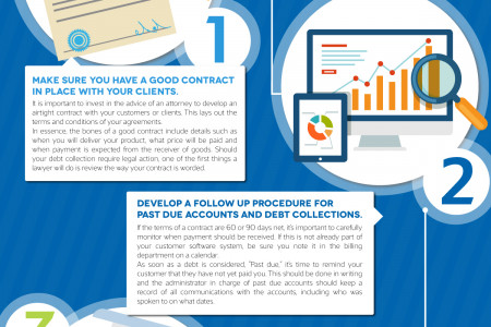 4 Steps to Getting Started With Your Debt Collection Infographic