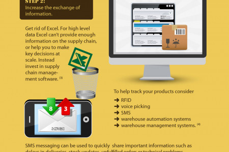 4 Steps to Improve Supply Chain Management Infographic