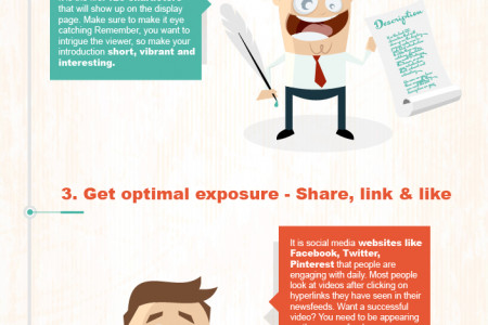 4 steps to make your  video effective Infographic