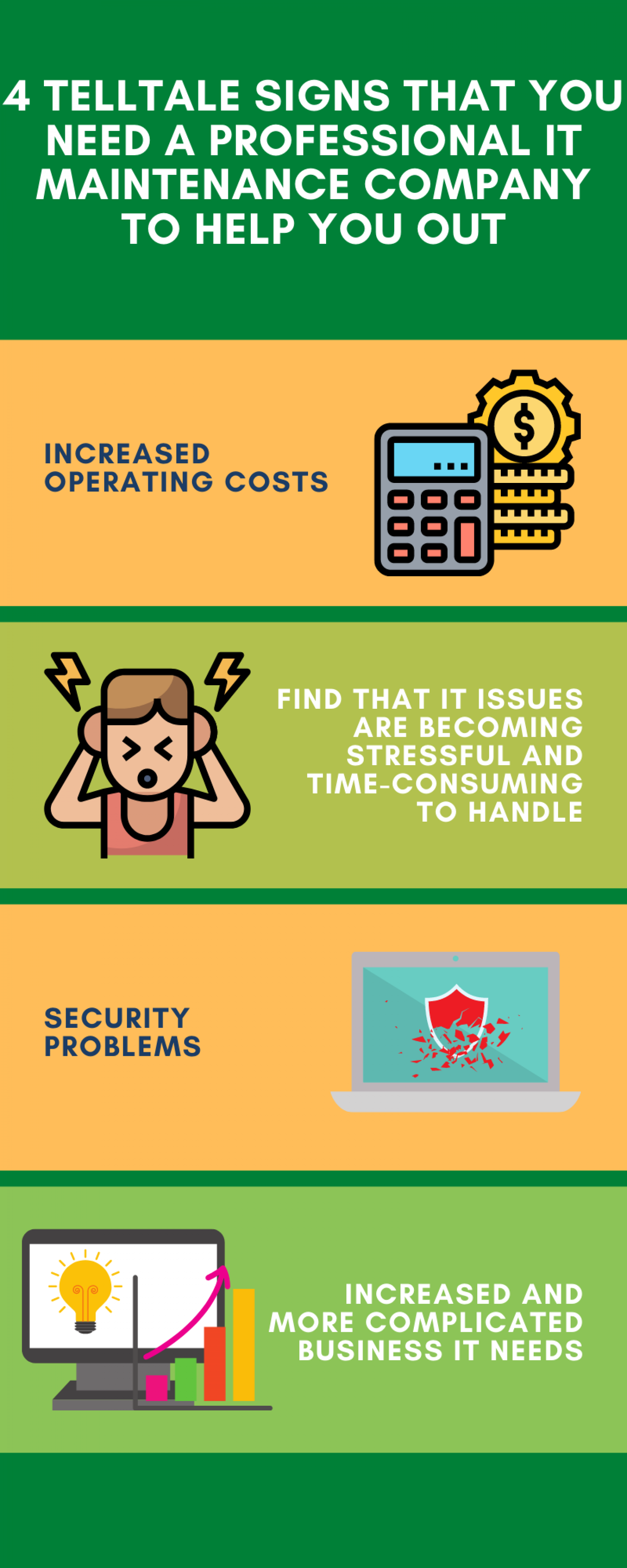 4 Telltale Signs That You Need a Professional IT Maintenance Company to Help You Out Infographic