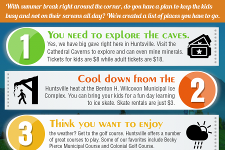 4 Things to Do in Huntsville Infographic