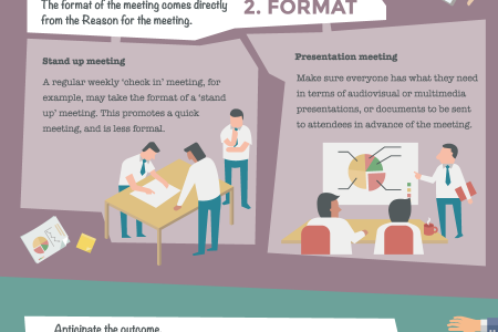 4 Things To Prevent The Fiery Pit of Endless Boring Meetings Infographic