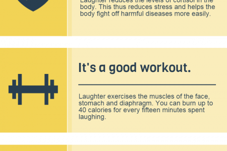 4 Things You Didn't Know About Laughing Infographic