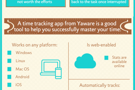 4 Time Management Pitfalls a Time Tracking App Reveals Infographic
