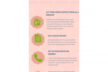 4 Tips for Repairing Your Credit Report After Identity Theft Infographic