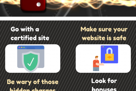 4 Tips in Choosing Your Sports Betting Website in Malaysia Infographic