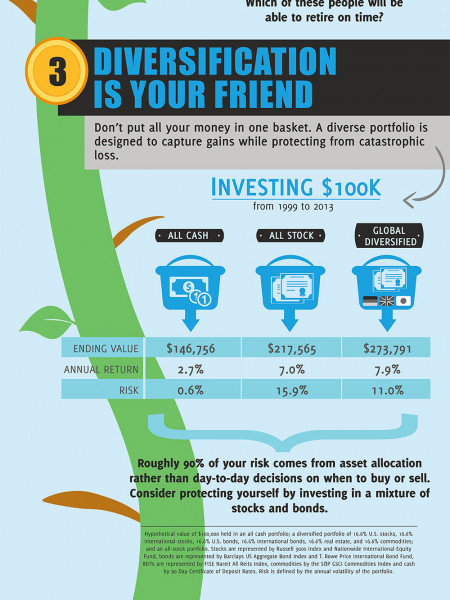 4 Tips to Grow Your Wealth Infographic