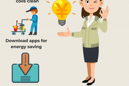 4 Tips to Keep Your Electricity Bill Low Infographic