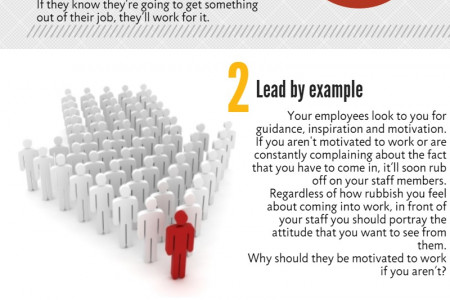 4 tips to keep your employees motivated Infographic