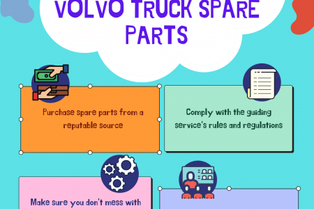 4 Tips To Remember  When Selecting Volvo Truck Spare Parts Infographic