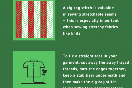 4 Top Benefits of Stretch Wrap Infographic