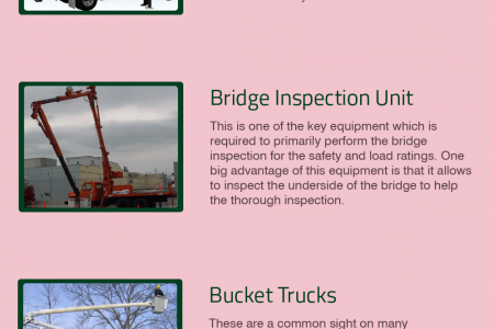 4 Types of Heavy Lifting Equipment Infographic