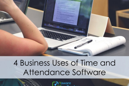 4 Ways Businesses can use Time and Attendance Software Infographic