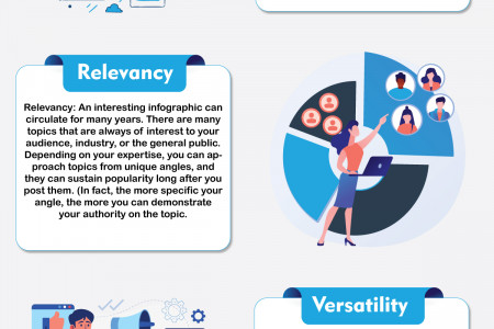 4 Ways for SEO Rankings You Want Infographic