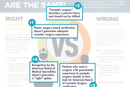 4 Ways NewBeauty Magazine is Wrong About Board Certified Cosmetic Surgeons Infographic