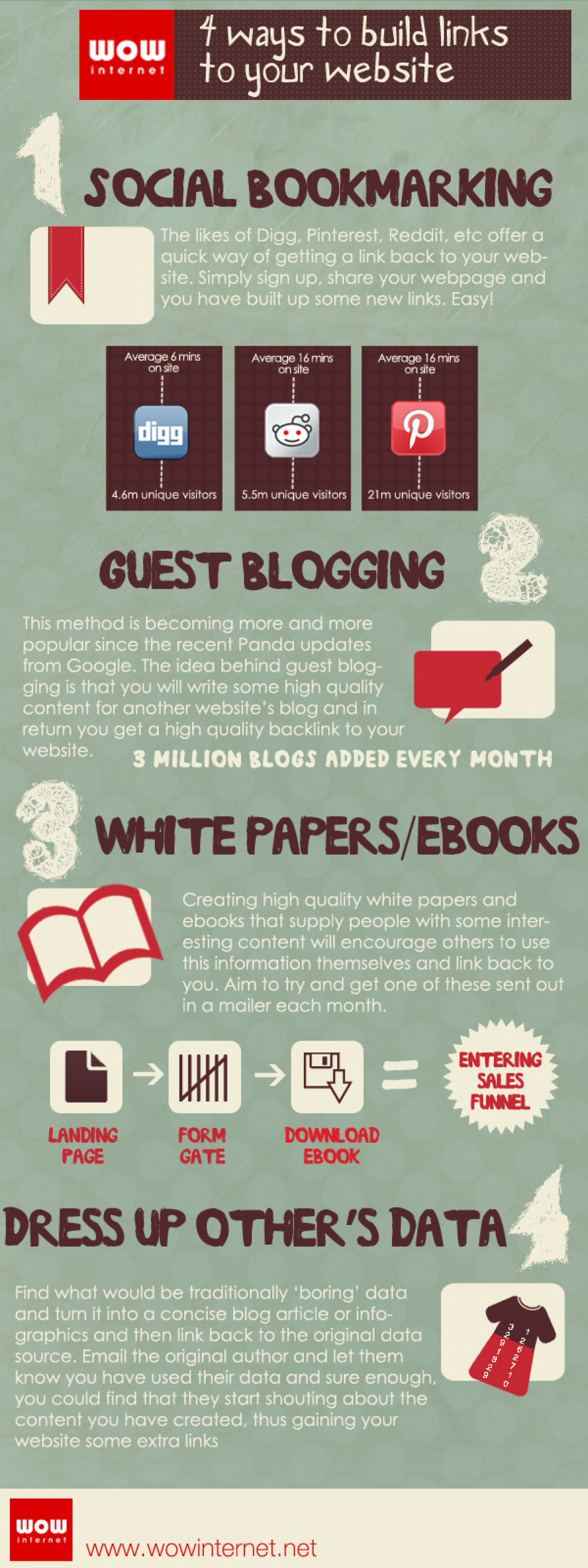 4 Ways to Build Links to Your Website Infographic