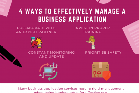 4 Ways To Effectively Manage A Business Application Infographic
