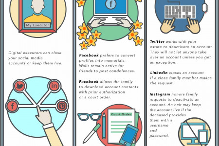 4 Ways To Preserve Your Social Media Presence Infographic