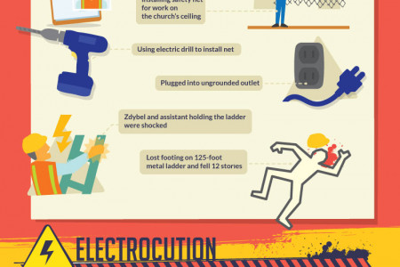 4 Ways Your Construction Job Can Kill You – And How The Law Can Save You Infographic