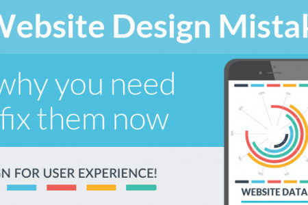 4 Website Design Mistakes & Why To Fix Them Infographic