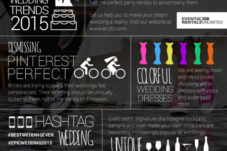 4 Wedding Trends of 2015 Infographic