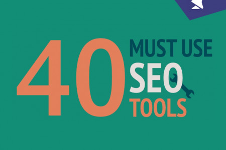 40 Must-Use SEO & Marketing Tools Infographic