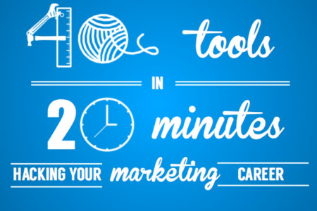 40 Tools in 20 Minutes: Hacking Your Marketing Career Infographic