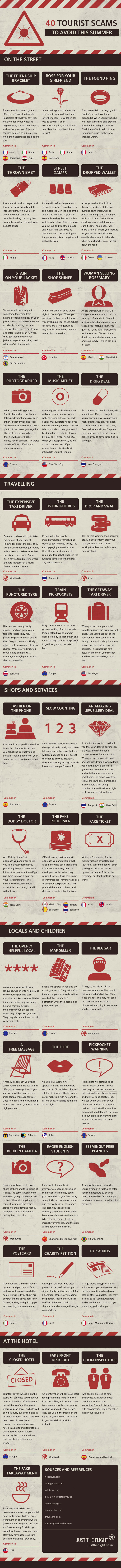 40 Tourist Scams to Avoid This Summer