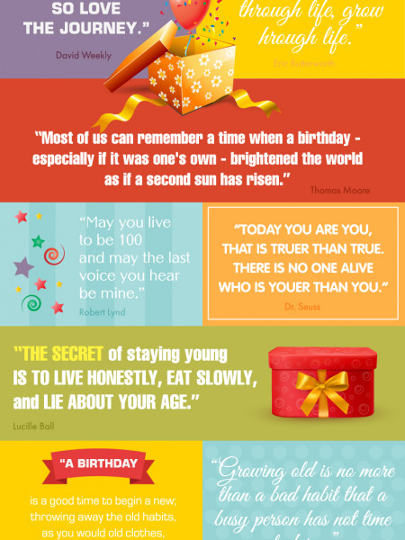 40 Unforgettable Birthday Quotes Infographic