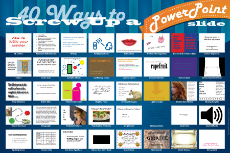 40 Ways to Screw Up a PowerPoint Slide Infographic