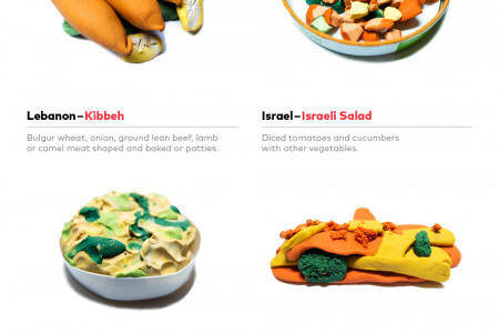 40 National Dishes from Around the World (Made from Plasticine) Infographic