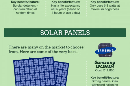 42 Technologies to Make Your Home More Eco-Friendly Infographic