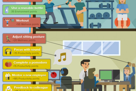 44 Simple Daily Activities To Enjoy Your Work Infographic