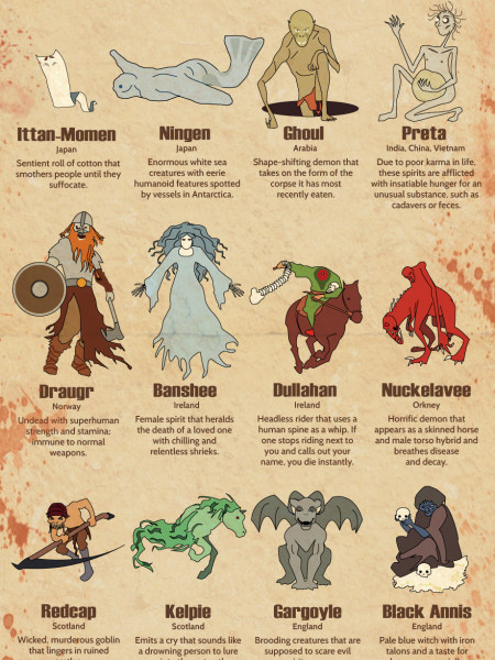 45 Scary and Disturbing Mythical Creatures from Around the World Infographic