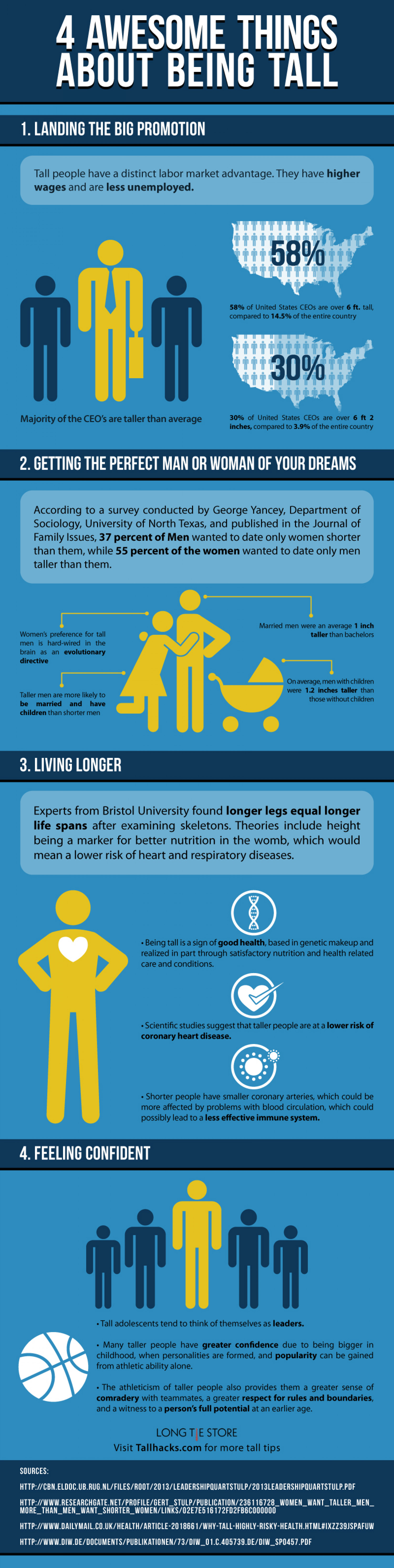4 Awesome Things About Being Tall Infographic