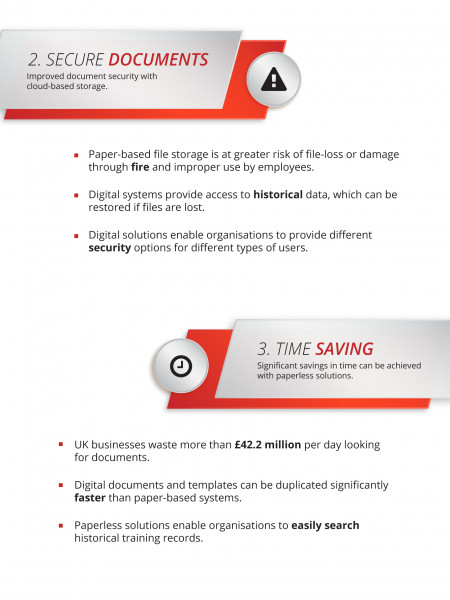 4 Benefits of a Paperless Workplace Infographic