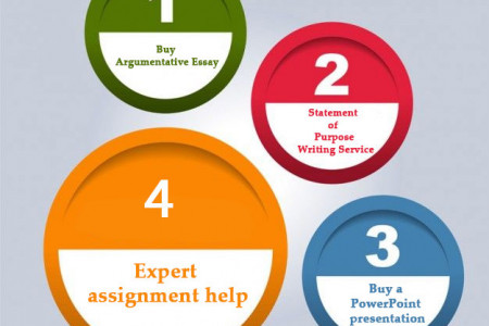 4)Is academic writing service easy to find online? Infographic