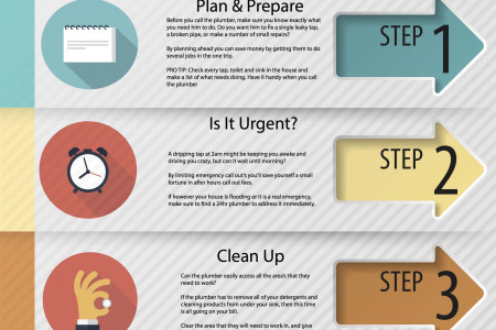 4-Steps To Save You A Fortune Before Calling The Plumber Infographic