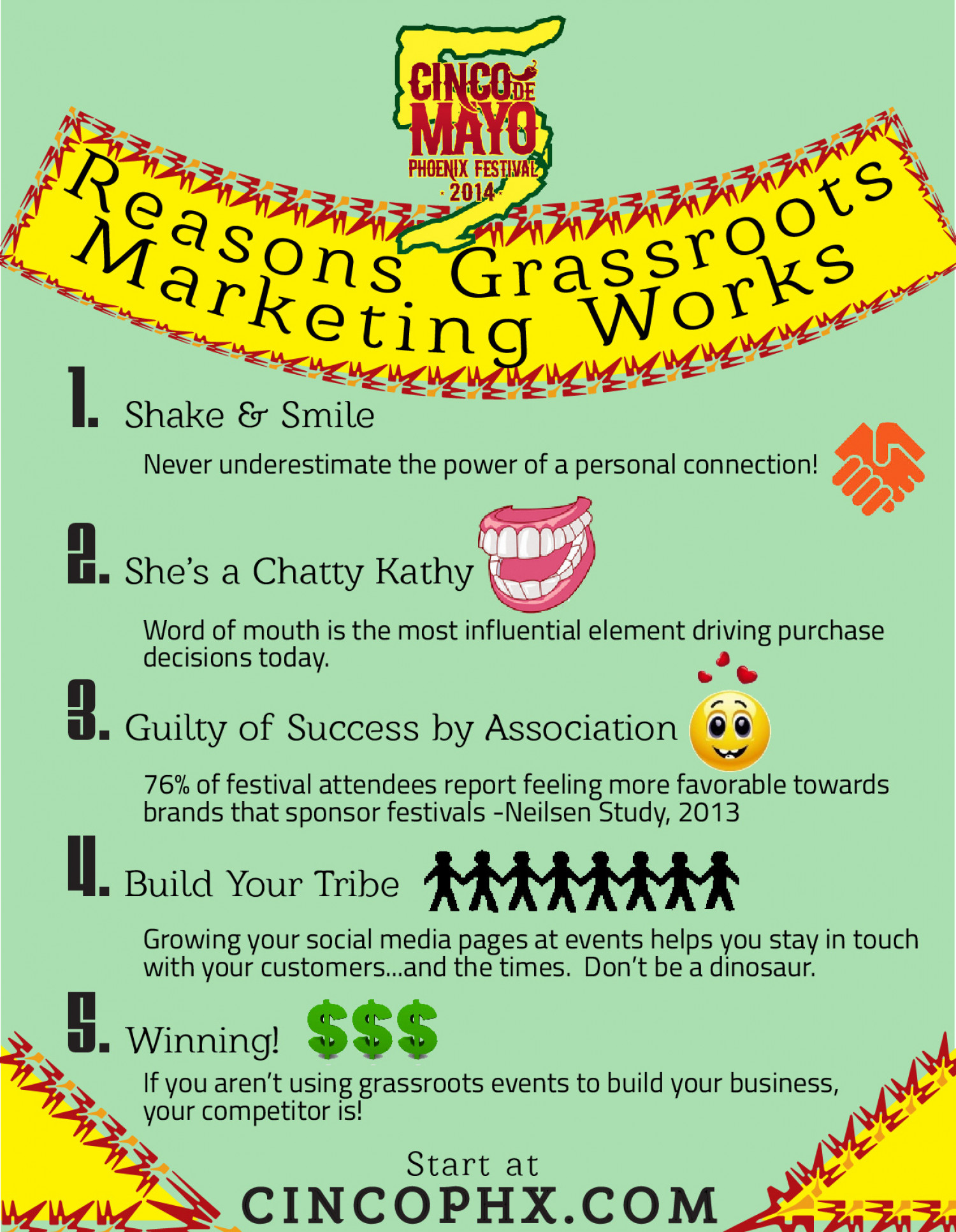5  Reasons Grassroots Marketing Works Infographic