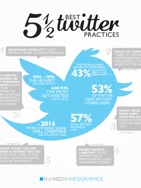 5 1/2 Best Twitter Practices Infographic