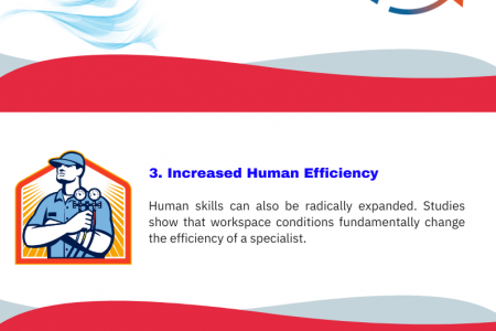 5 Advantages of Air Conditioning Can Be Helpful To You Infographic