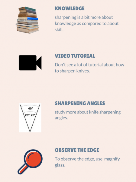 5 Awesome sharpening tips. Infographic