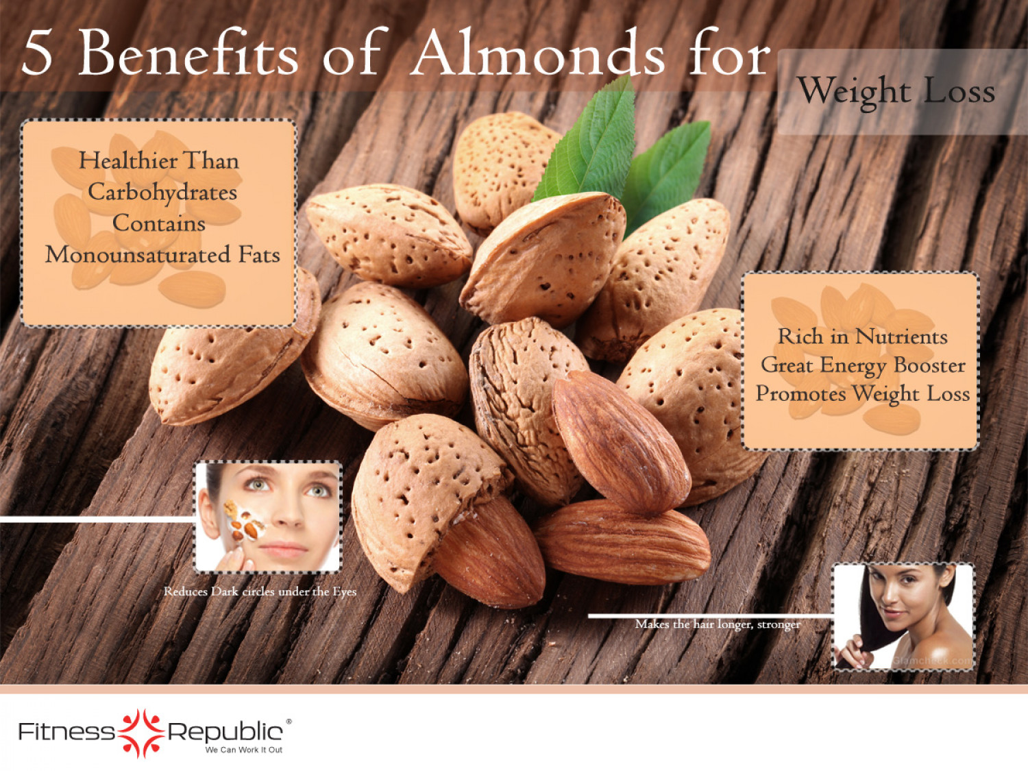 5 Benefits Of Almond For Weight Loss Infographic