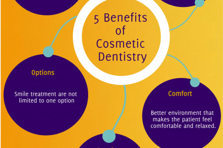 5 Benefits of Cosmetic Dentistry Infographic
