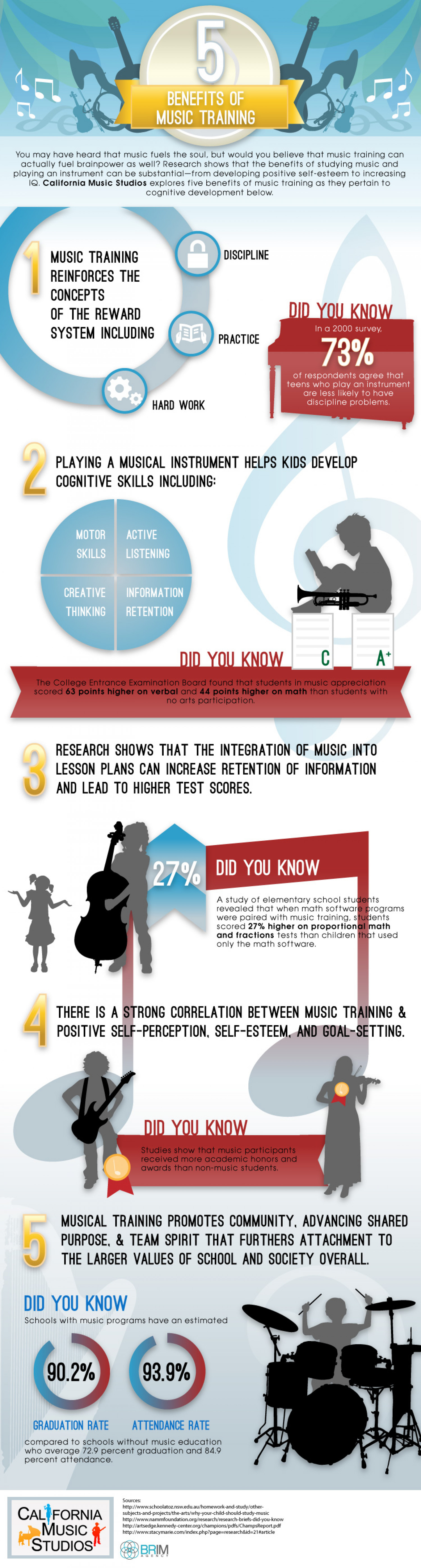 5 Benefits of Music Training  Infographic
