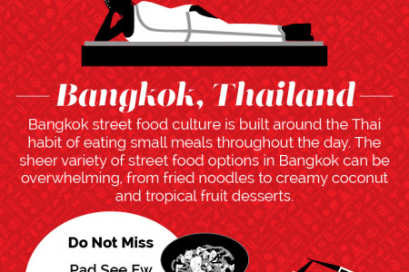 5 Best Cities for Street Food Infographic
