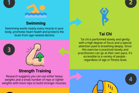 5 Best Exercises for Your Body, according to a Harvard Doctor Infographic