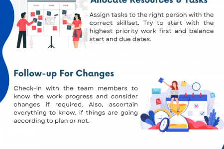 5 Best Practices For Workload Management Infographic