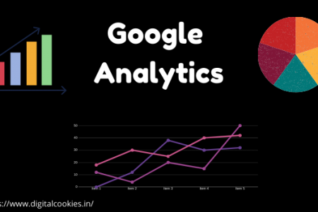 5 Best Reasons to Use Google Analytics !! Infographic